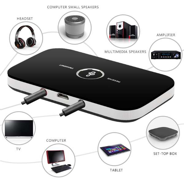 Wireless 2 in 1 B6 Audio Receiver and Transmitter